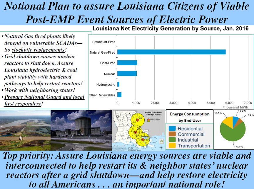 May 10, 2016—State and Local Efforts to Secure the Grid!